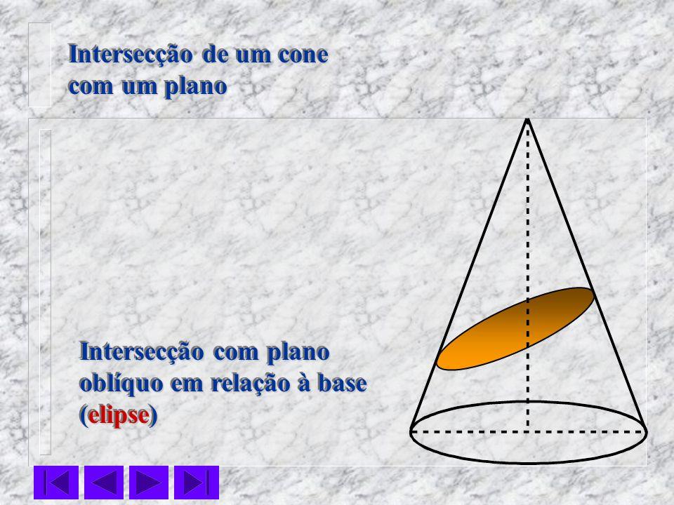 Intersecção de um cone com um plano Intersecção com plano oblíquo em relação à base (elipse)