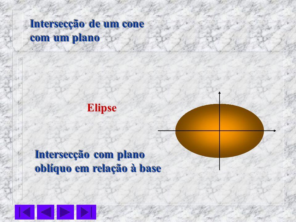 Intersecção de um cone com um plano Elipse Intersecção com plano oblíquo em relação à base