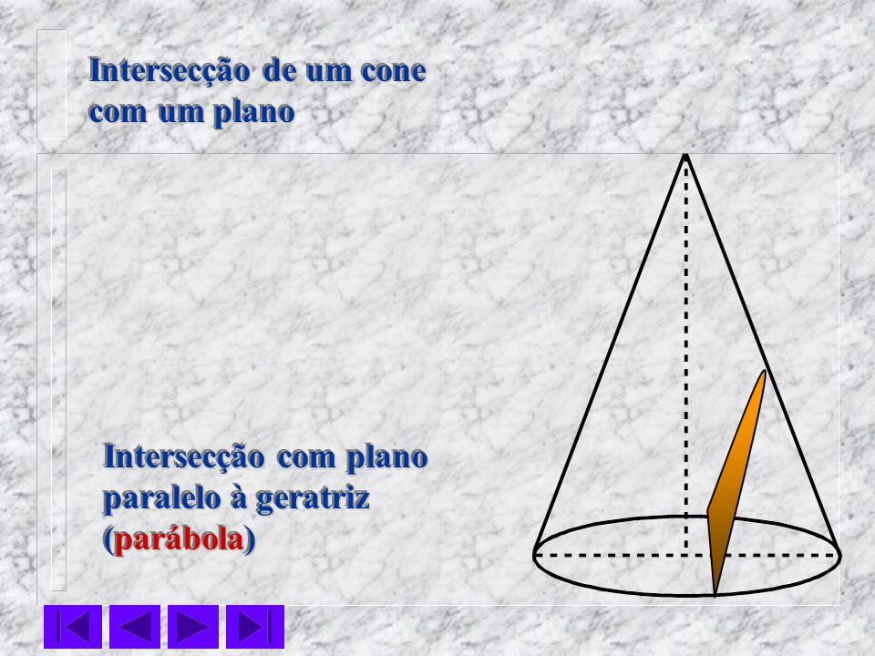 Intersecção de um cone com um plano Intersecção com plano paralelo à geratriz (parábola)