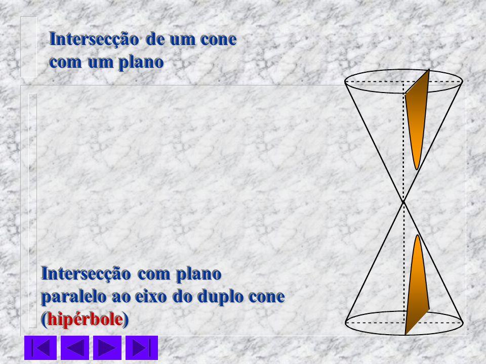 Intersecção de um cone com um plano. Intersecção com plano.