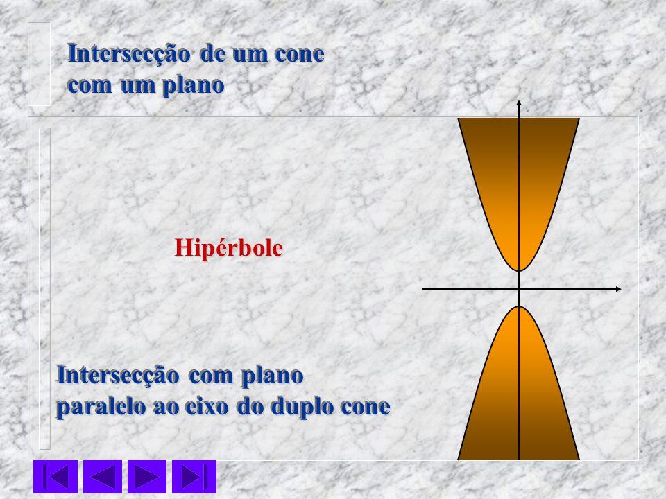 Intersecção de um cone com um plano Hipérbole Intersecção com plano paralelo ao eixo do duplo cone