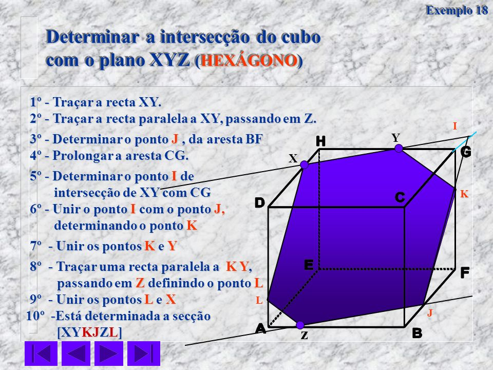 Determinar a intersecção do cubo com o plano XYZ (HEXÁGONO)
