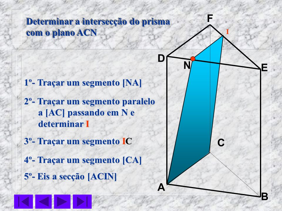 F D N E C A B Determinar a intersecção do prisma com o plano ACN