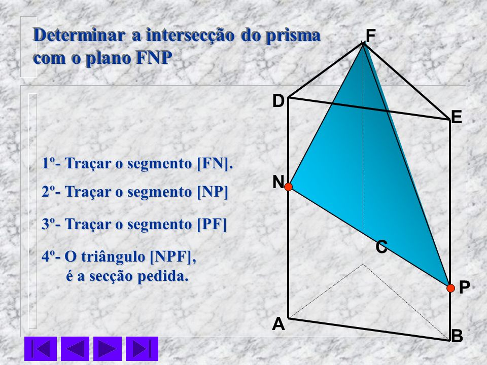 Determinar a intersecção do prisma com o plano FNP