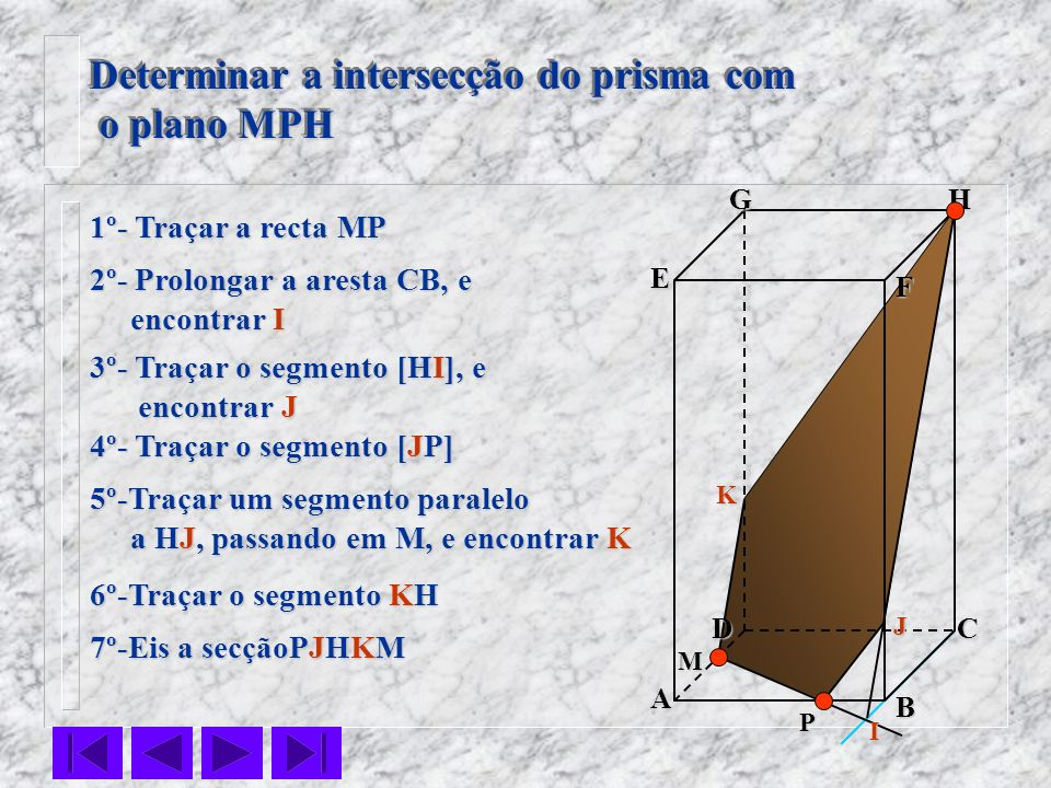 Determinar a intersecção do prisma com o plano MPH