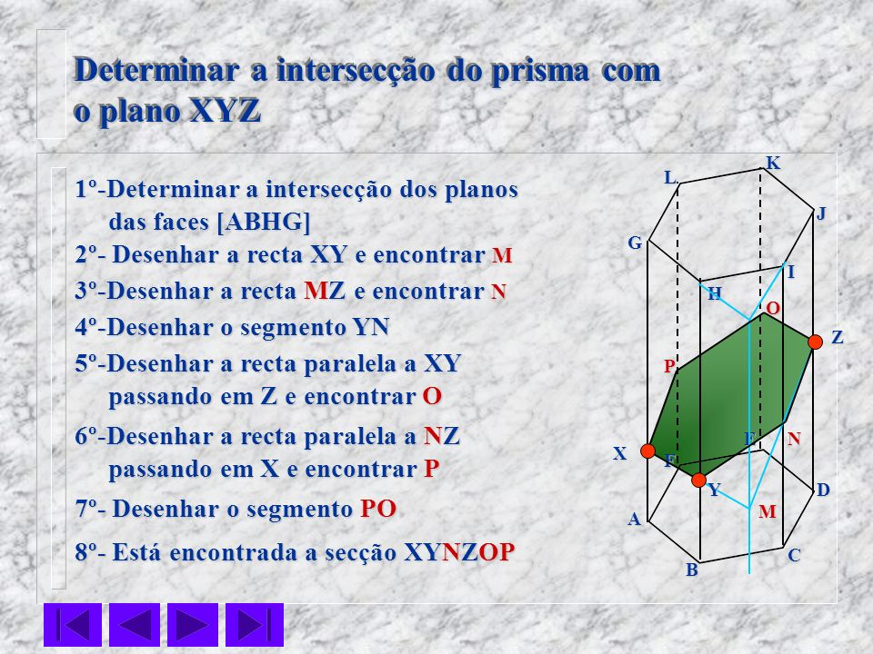 Determinar a intersecção do prisma com o plano XYZ