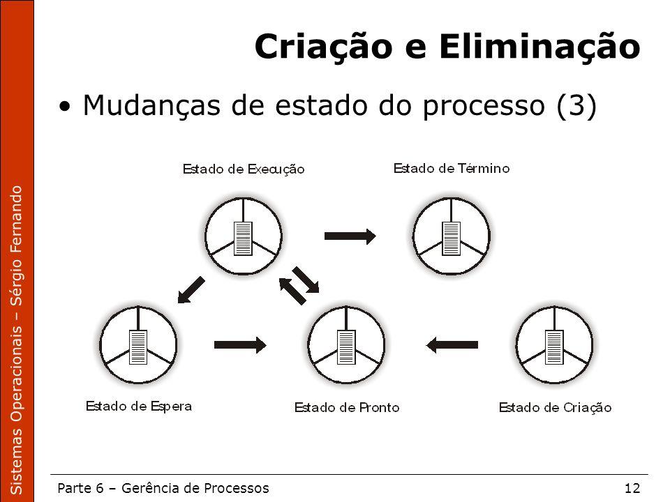 Criação e Eliminação Mudanças de estado do processo (3)