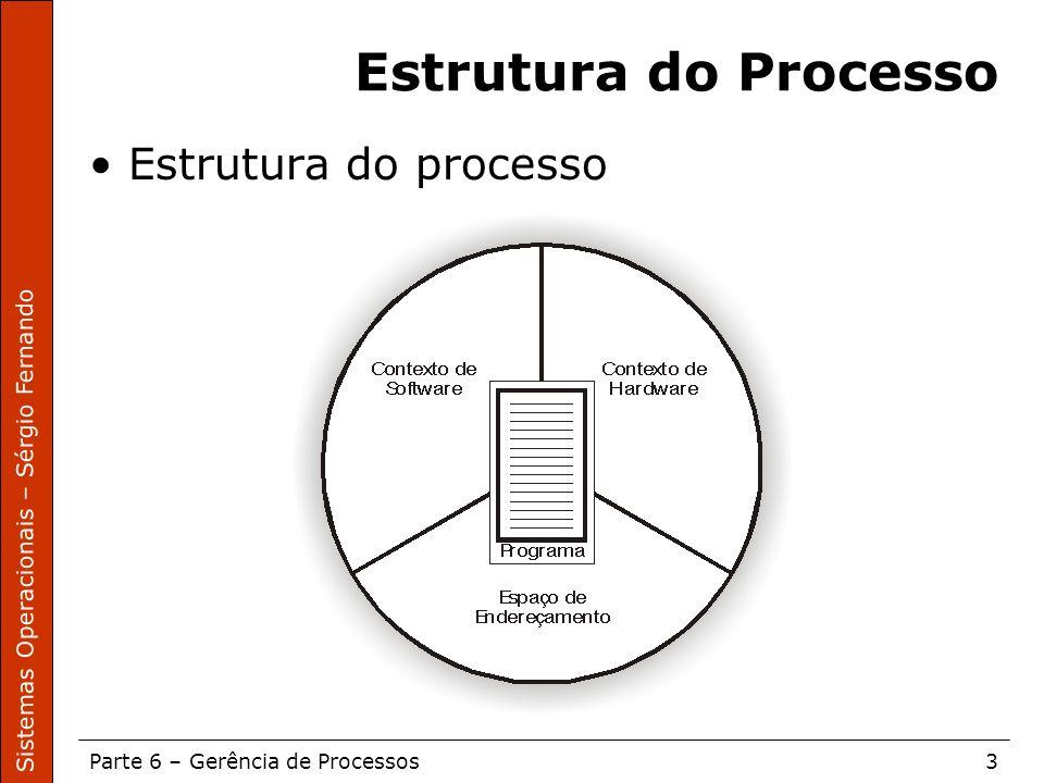 Estrutura do Processo Estrutura do processo