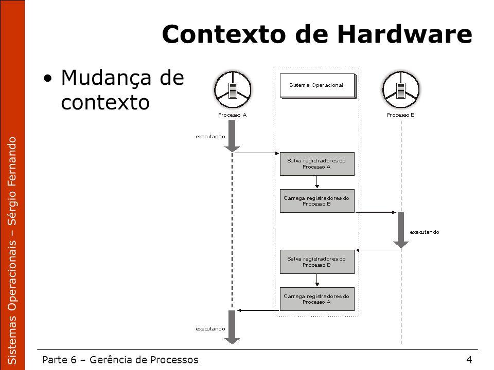 Contexto de Hardware Mudança de contexto