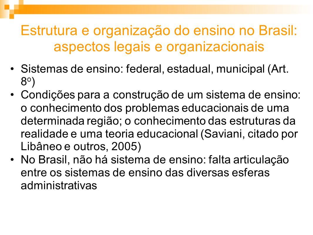 Estrutura e organização do ensino no Brasil: aspectos legais e organizacionais