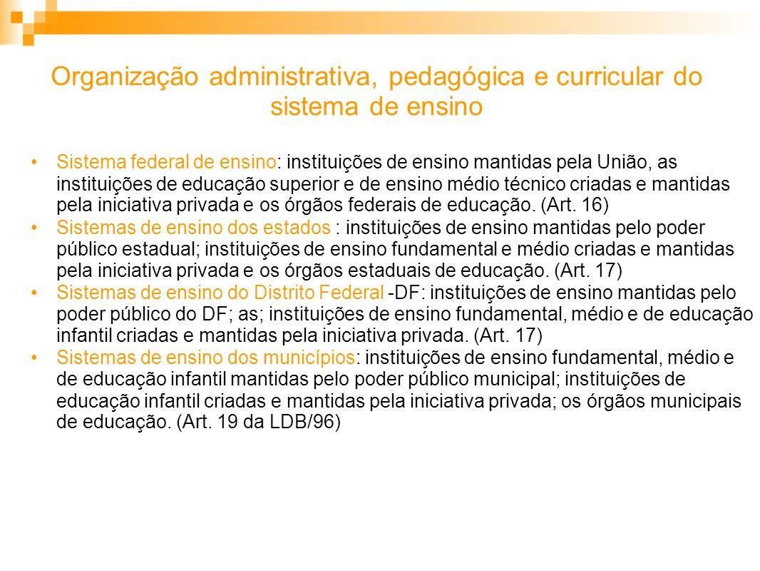 Organização administrativa, pedagógica e curricular do sistema de ensino
