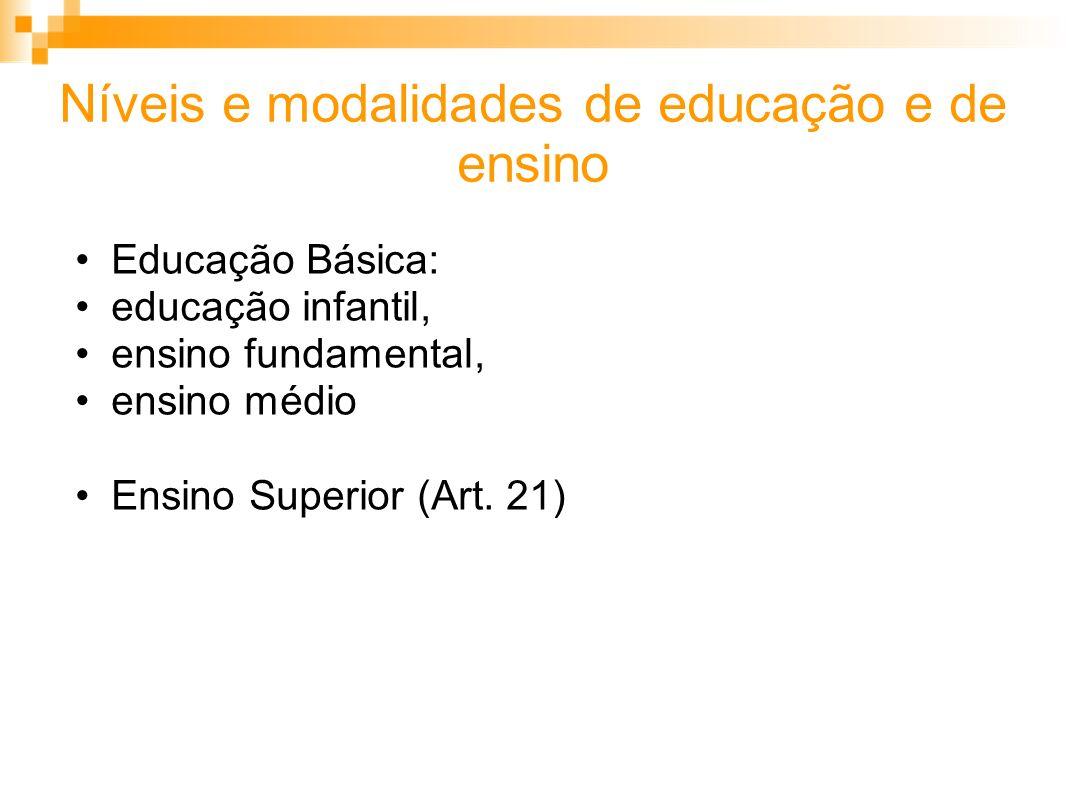 Níveis e modalidades de educação e de ensino