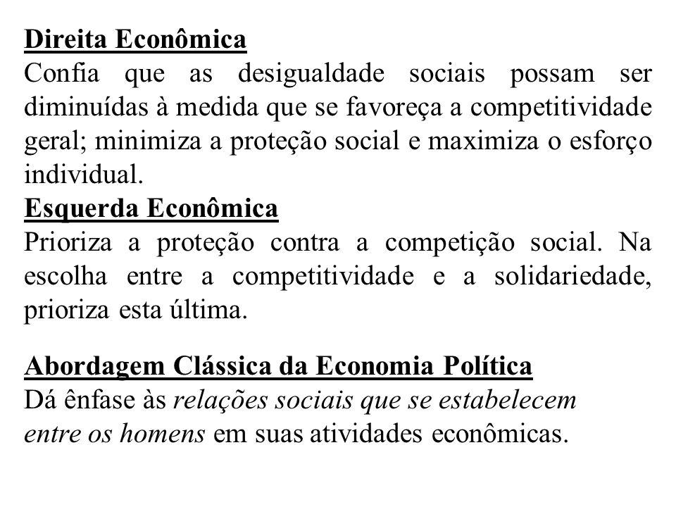 Direita Econômica