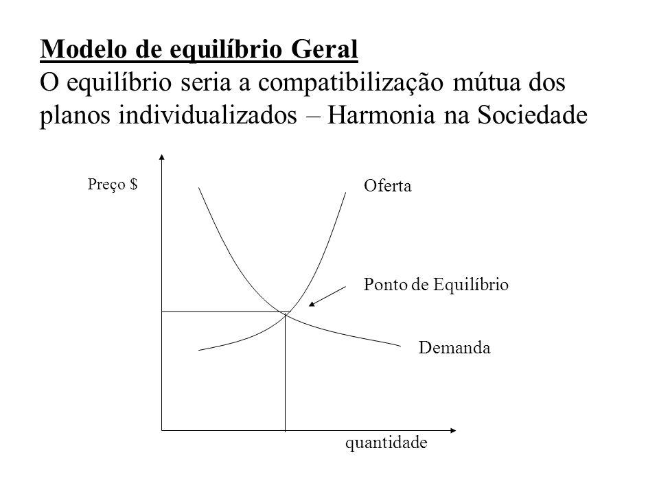 Modelo de equilíbrio Geral