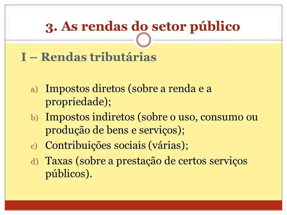 3. As rendas do setor público