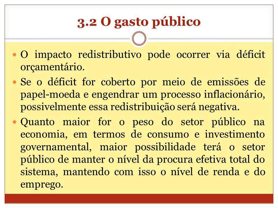 3.2 O gasto público O impacto redistributivo pode ocorrer via déficit orçamentário.