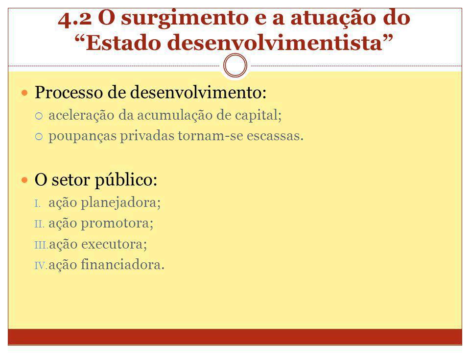 4.2 O surgimento e a atuação do Estado desenvolvimentista
