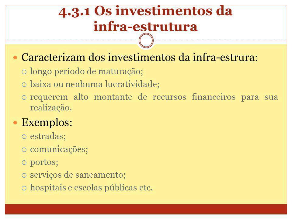 4.3.1 Os investimentos da infra-estrutura