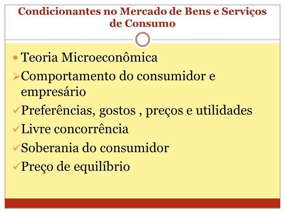Condicionantes no Mercado de Bens e Serviços de Consumo