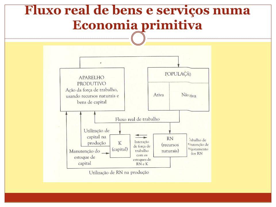 Fluxo real de bens e serviços numa Economia primitiva