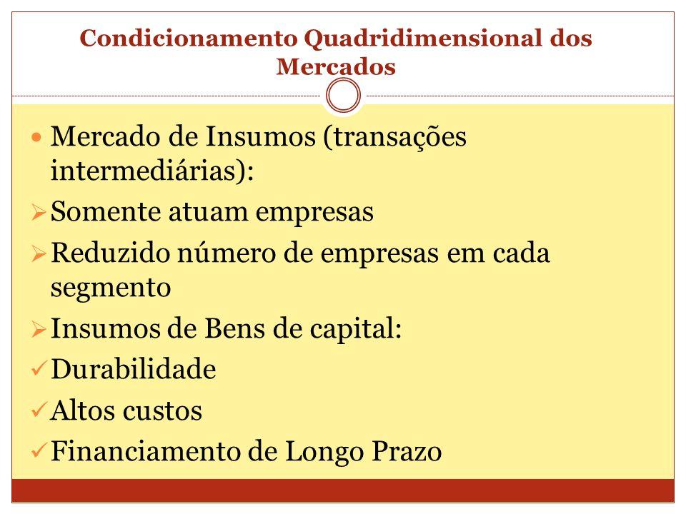 Condicionamento Quadridimensional dos Mercados