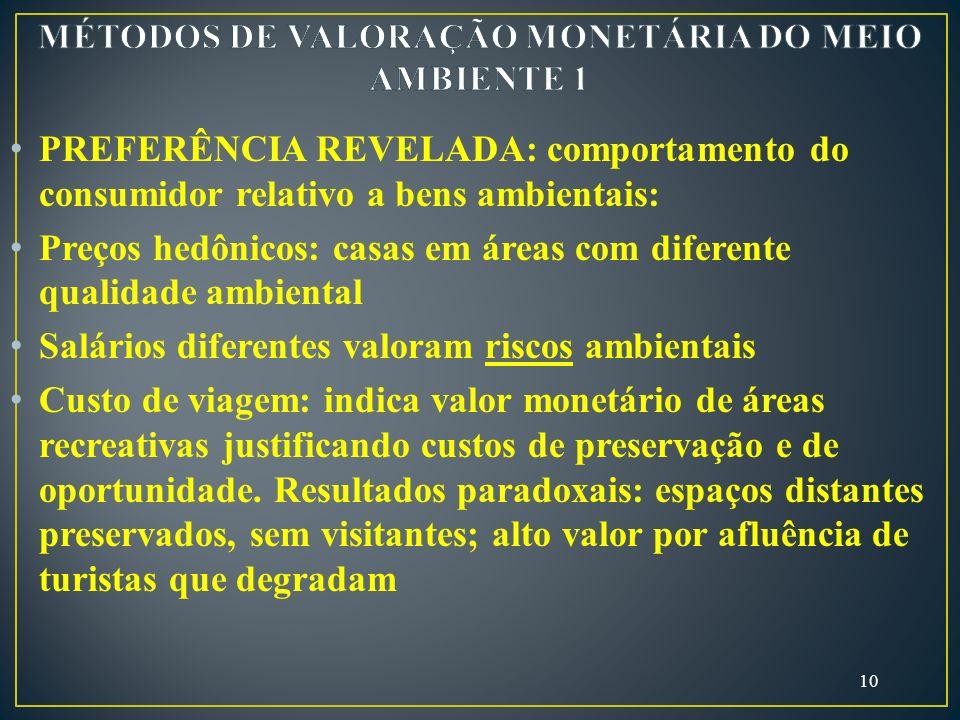 MÉTODOS DE VALORAÇÃO MONETÁRIA DO MEIO AMBIENTE 1