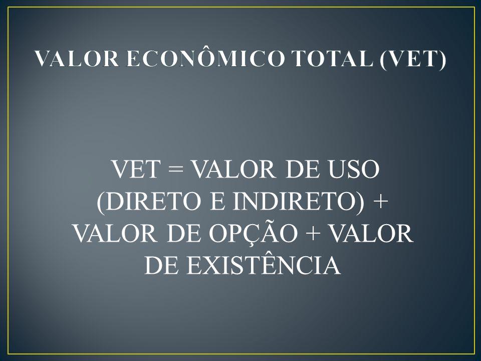 VALOR ECONÔMICO TOTAL (VET)