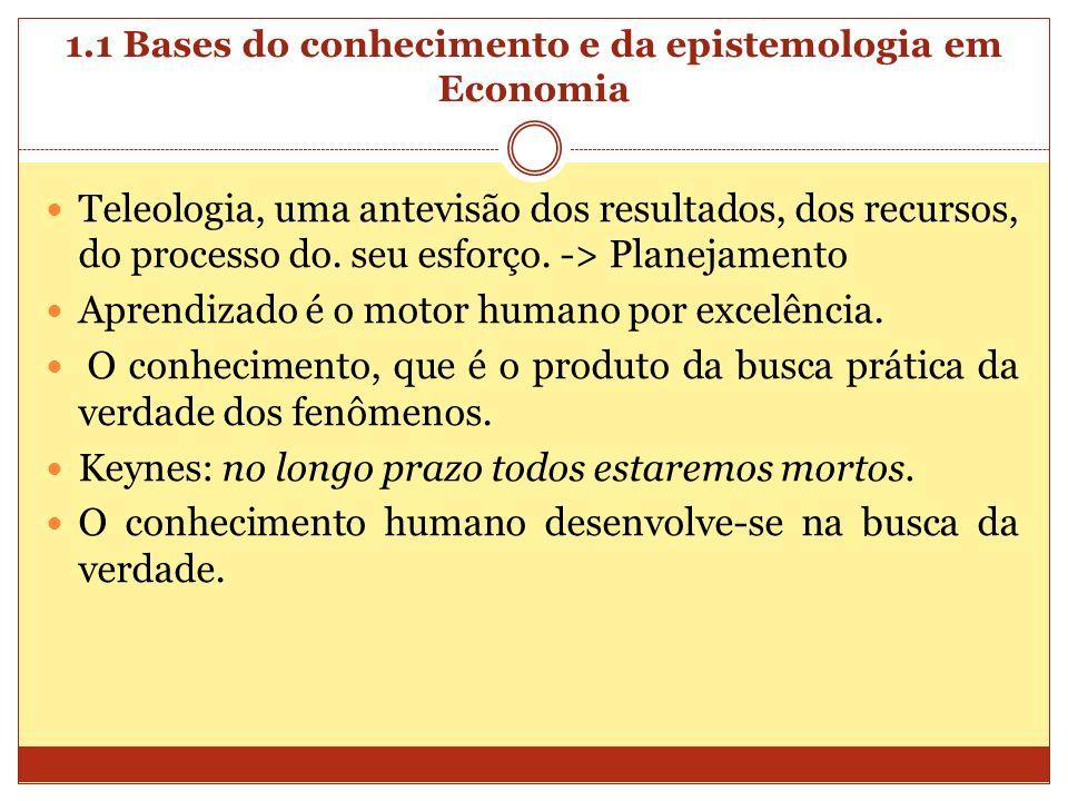 1.1 Bases do conhecimento e da epistemologia em Economia