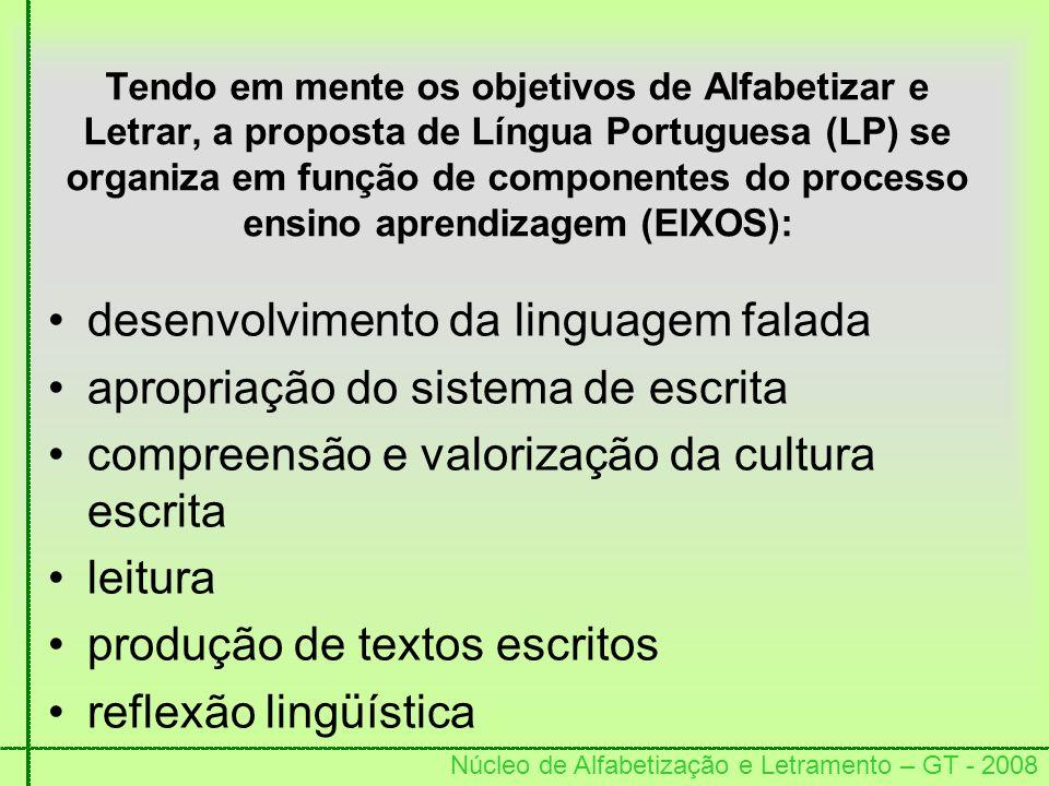 desenvolvimento da linguagem falada apropriação do sistema de escrita