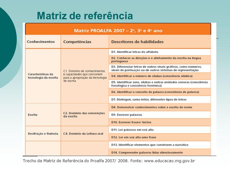 Matriz de referência Trecho da Matriz de Referência do Proalfa 2007/ 2008.