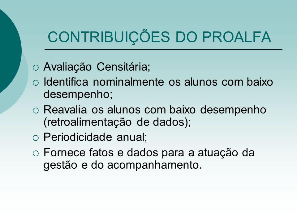 CONTRIBUIÇÕES DO PROALFA