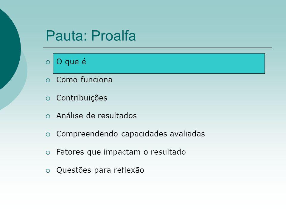Pauta: Proalfa O que é Como funciona Contribuições