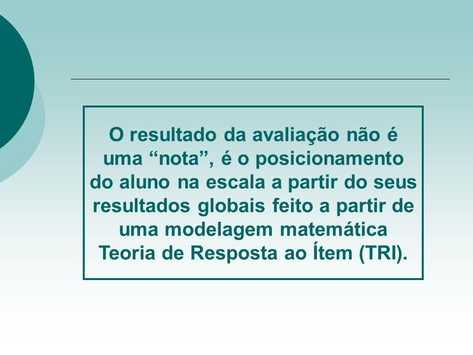 O resultado da avaliação não é uma nota , é o posicionamento do aluno na escala a partir do seus resultados globais feito a partir de uma modelagem matemática Teoria de Resposta ao Ítem (TRI).