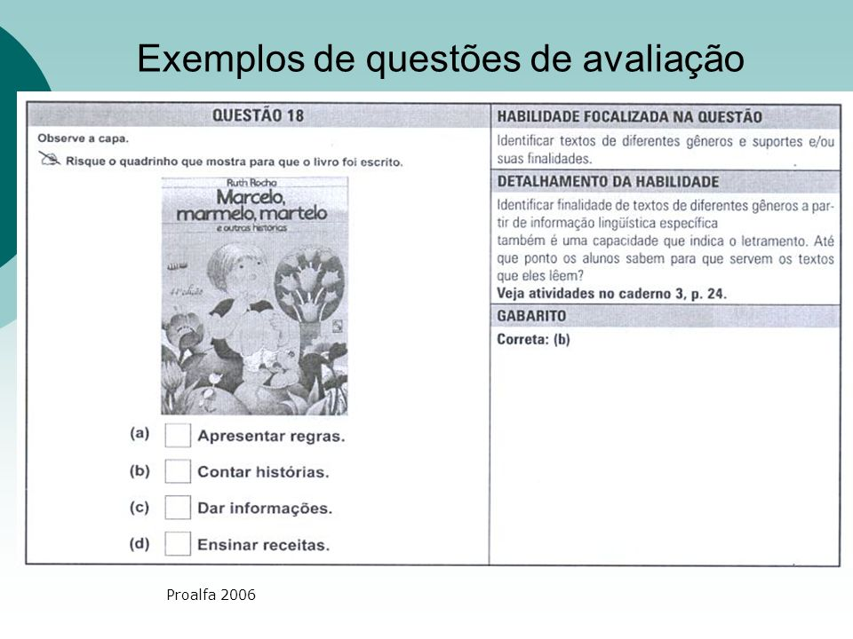 Exemplos de questões de avaliação
