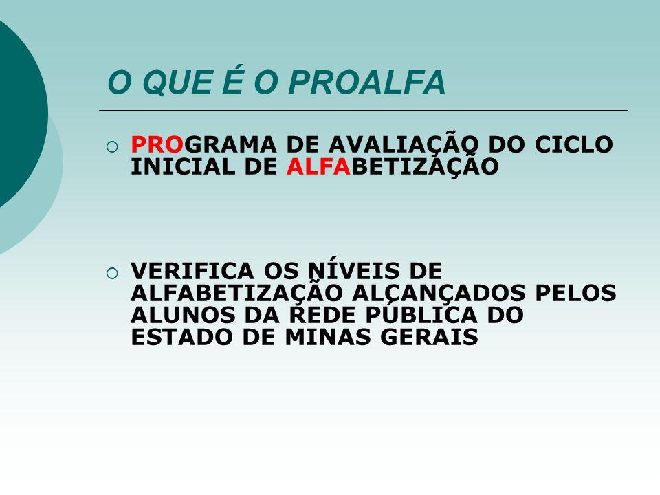 O QUE É O PROALFA PROGRAMA DE AVALIAÇÃO DO CICLO INICIAL DE ALFABETIZAÇÃO.