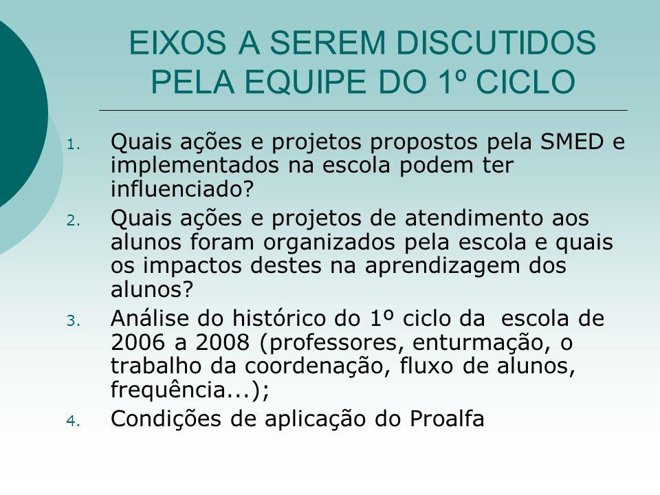 EIXOS A SEREM DISCUTIDOS PELA EQUIPE DO 1º CICLO