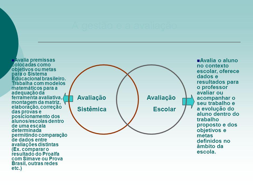 A gestão e a avaliação Avaliação Sistêmica Avaliação Escolar