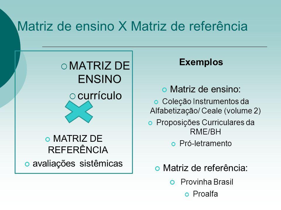 Matriz de ensino X Matriz de referência