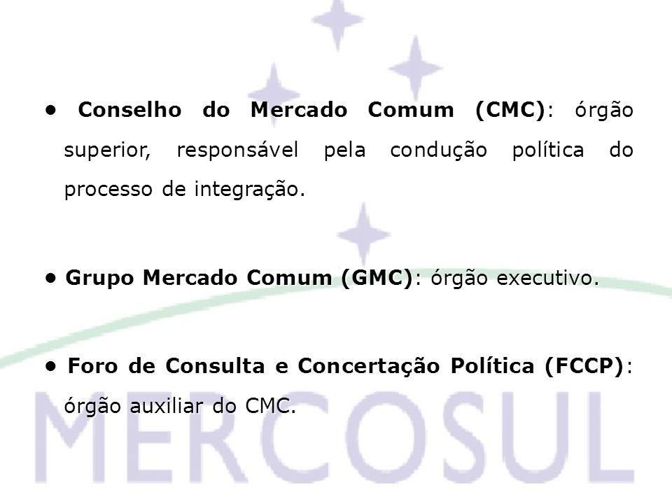 • Conselho do Mercado Comum (CMC): órgão superior, responsável pela condução política do processo de integração.