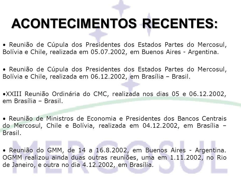 ACONTECIMENTOS RECENTES: