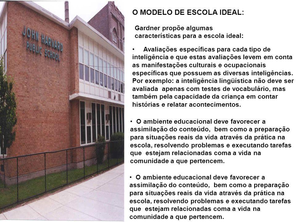 O MODELO DE ESCOLA IDEAL: