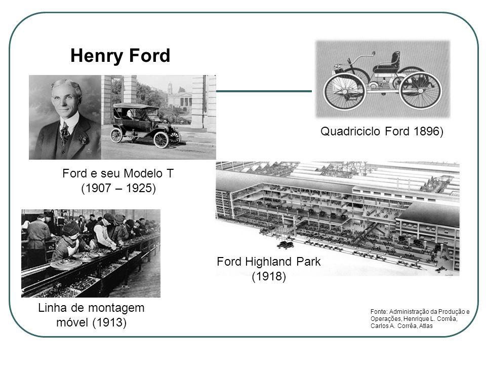 Henry Ford Quadriciclo Ford 1896) Ford e seu Modelo T (1907 – 1925)