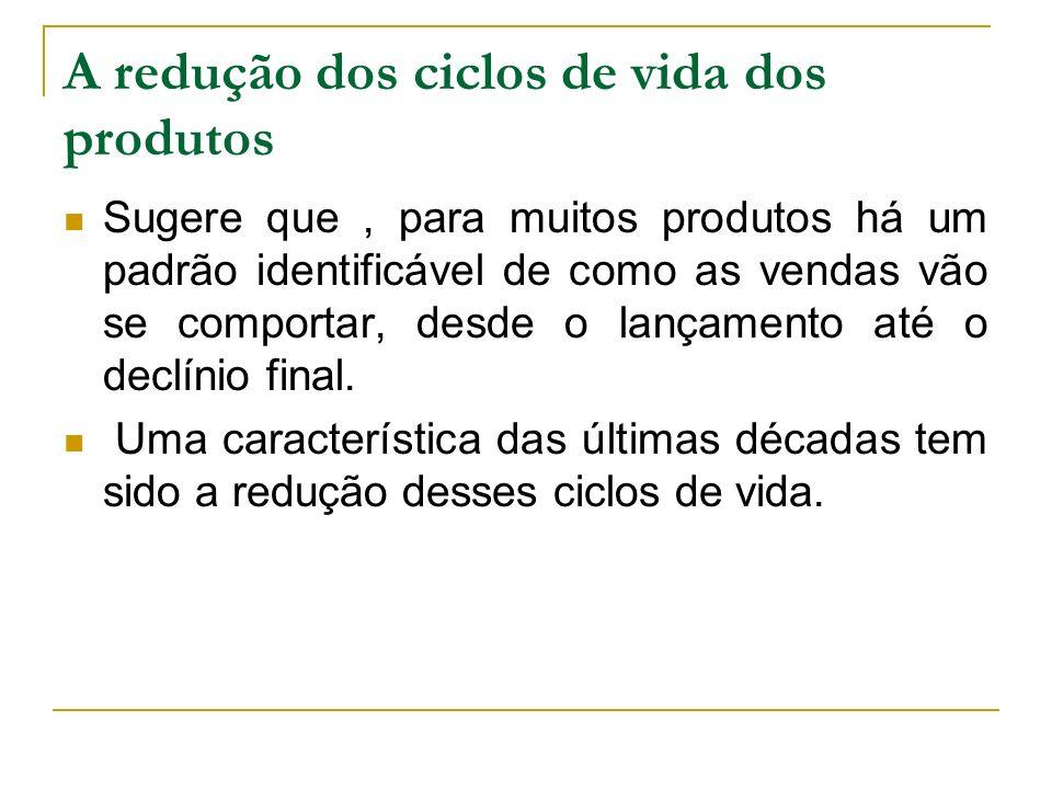 A redução dos ciclos de vida dos produtos