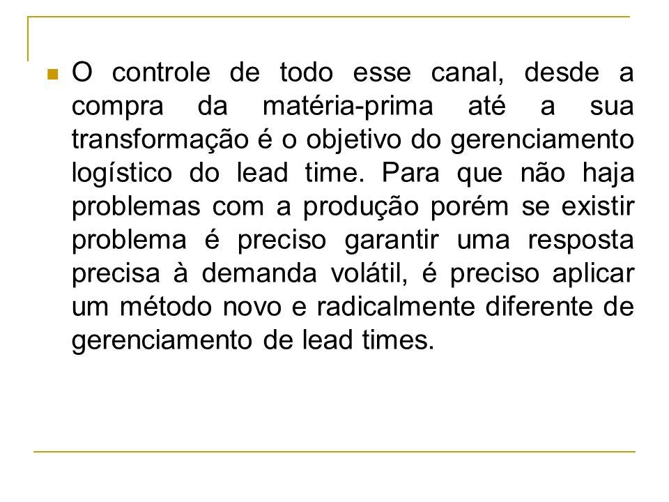 O controle de todo esse canal, desde a compra da matéria-prima até a sua transformação é o objetivo do gerenciamento logístico do lead time.
