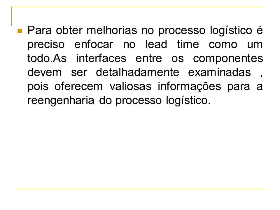 Para obter melhorias no processo logístico é preciso enfocar no lead time como um todo.As interfaces entre os componentes devem ser detalhadamente examinadas , pois oferecem valiosas informações para a reengenharia do processo logístico.