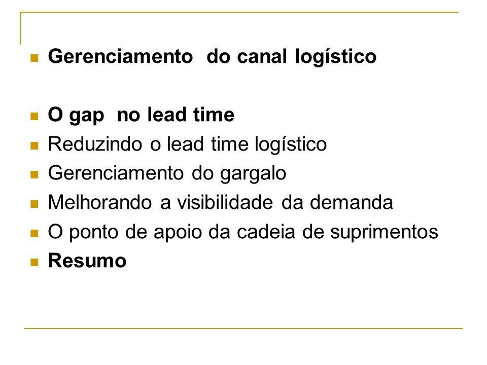Gerenciamento do canal logístico