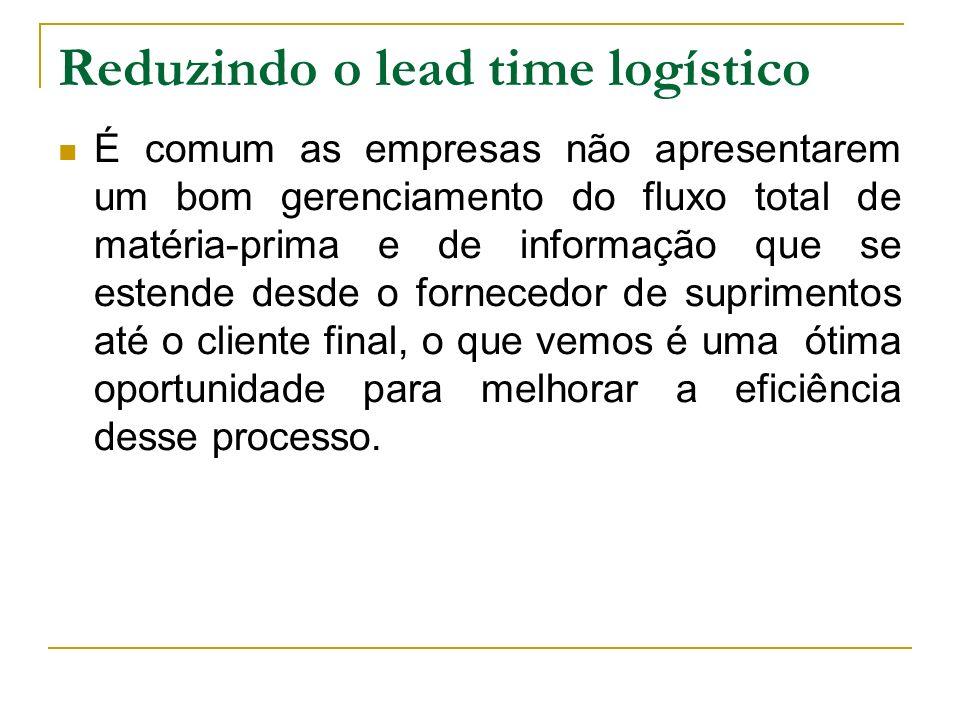 Reduzindo o lead time logístico