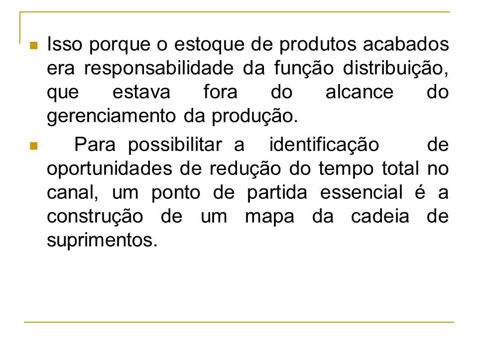 Isso porque o estoque de produtos acabados era responsabilidade da função distribuição, que estava fora do alcance do gerenciamento da produção.