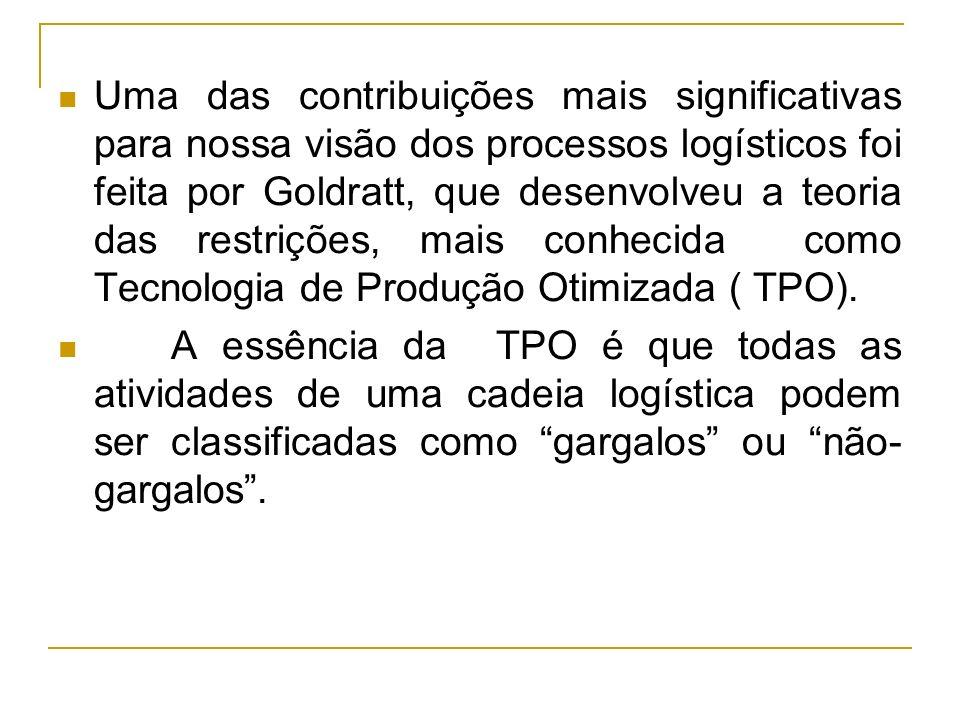 Uma das contribuições mais significativas para nossa visão dos processos logísticos foi feita por Goldratt, que desenvolveu a teoria das restrições, mais conhecida como Tecnologia de Produção Otimizada ( TPO).