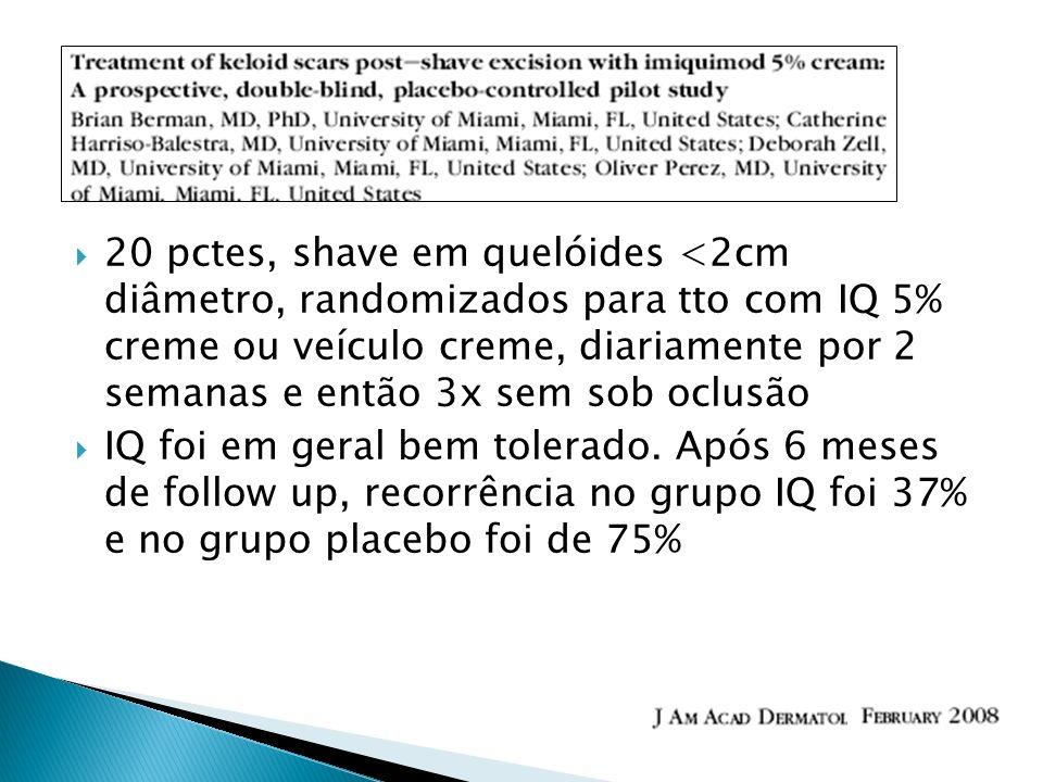 20 pctes, shave em quelóides <2cm diâmetro, randomizados para tto com IQ 5% creme ou veículo creme, diariamente por 2 semanas e então 3x sem sob oclusão
